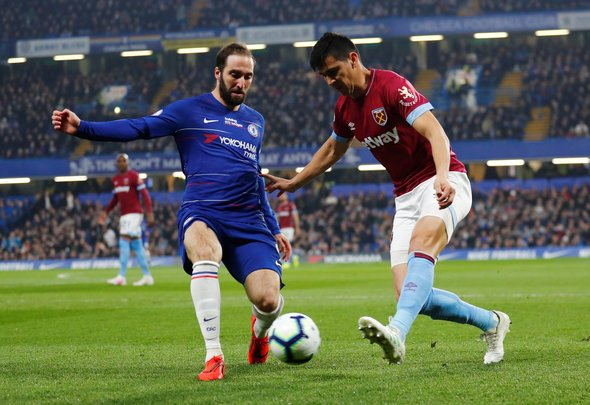 West Ham must get out of Higuain business
